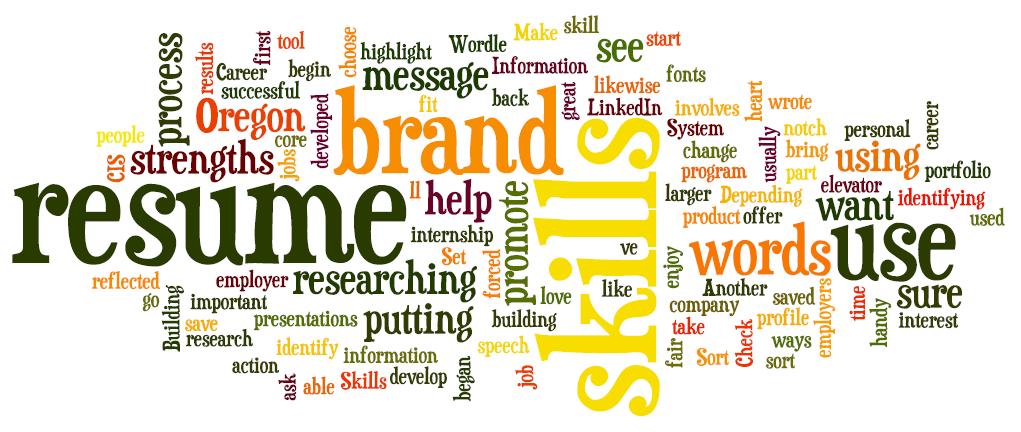 Build-Your-Brand_Wordle_W-13-xdpcy8
